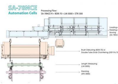 SA-78NCE-5